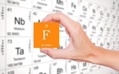 Минеральные вещества - фтор